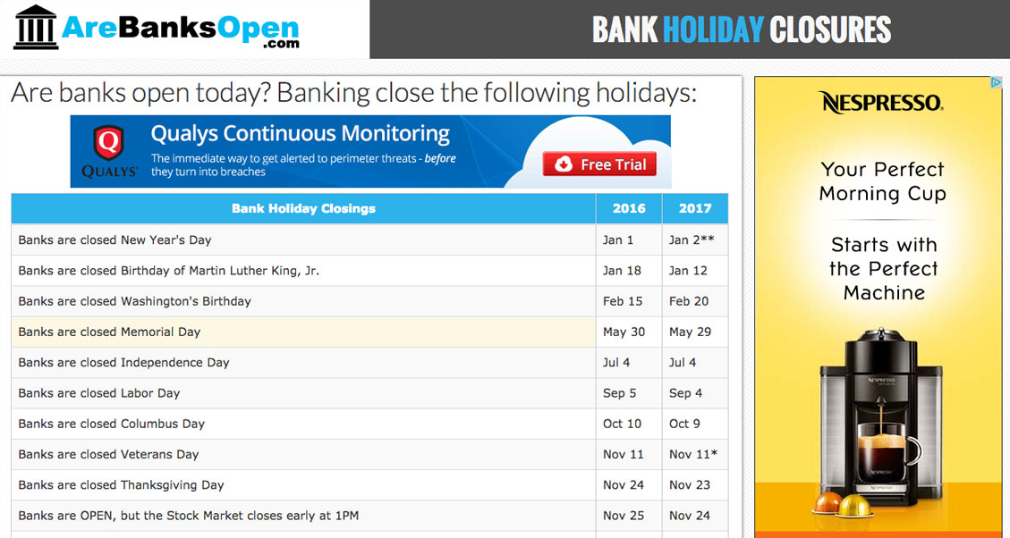 bank closures
