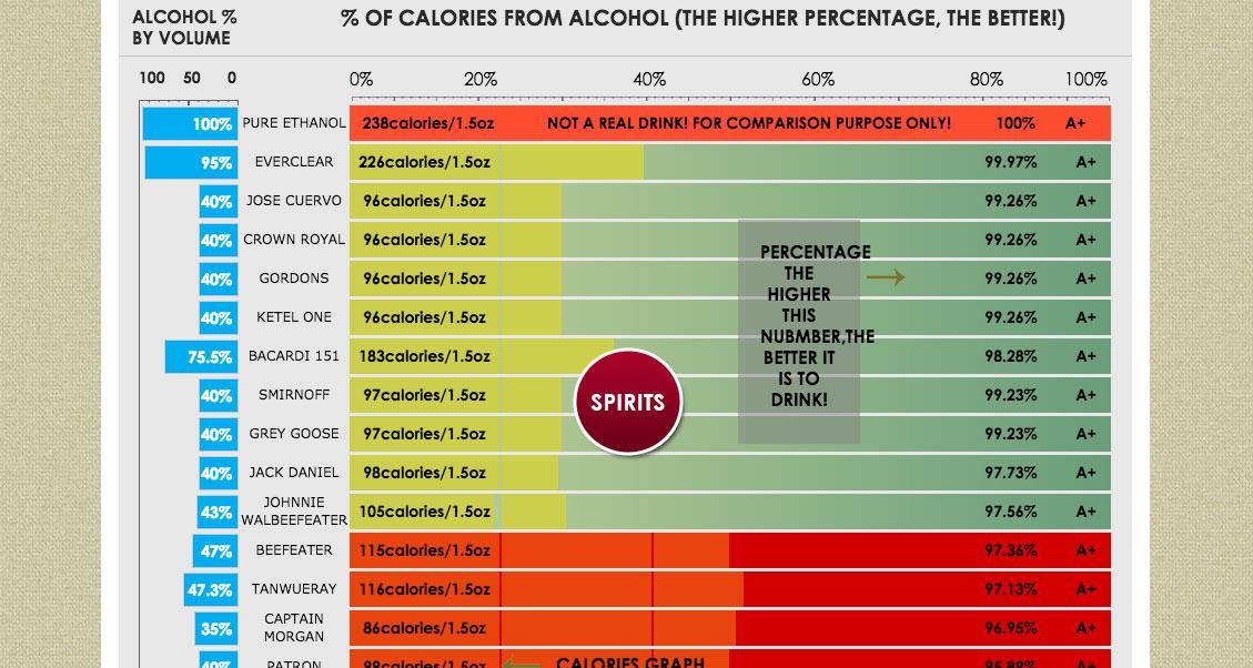 booze calorie chart